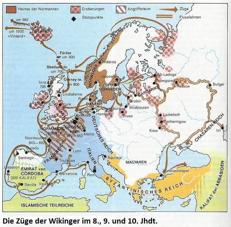 Wikinger Navigation